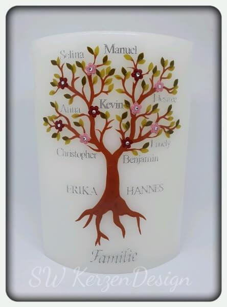 Familienlebensbaum